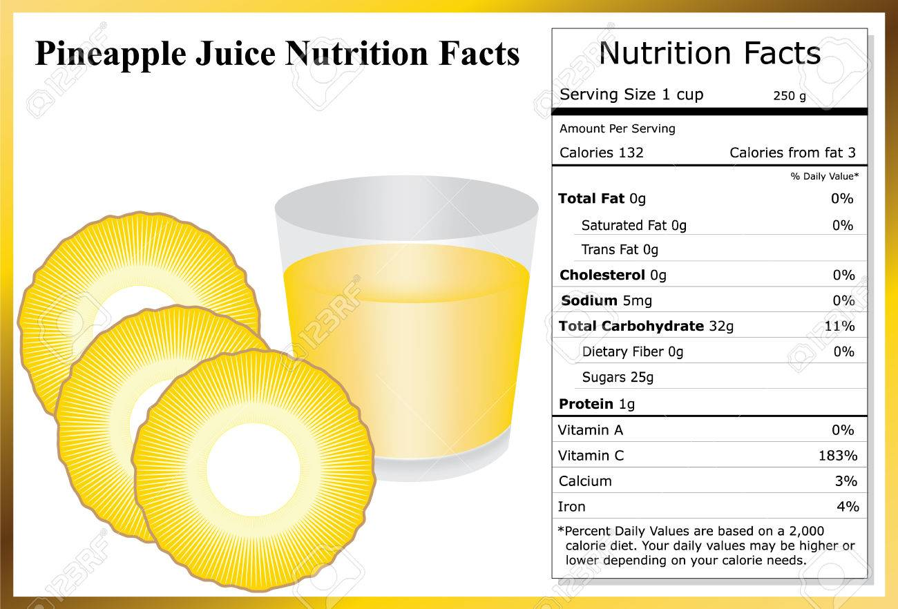Pineapple Juice Nutrition Facts - 41220365