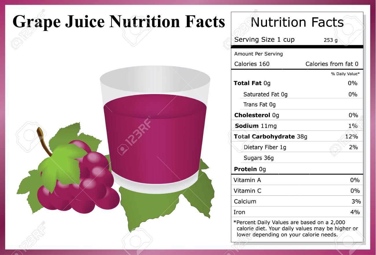 Grape Juice Nutrition Facts - 41220367