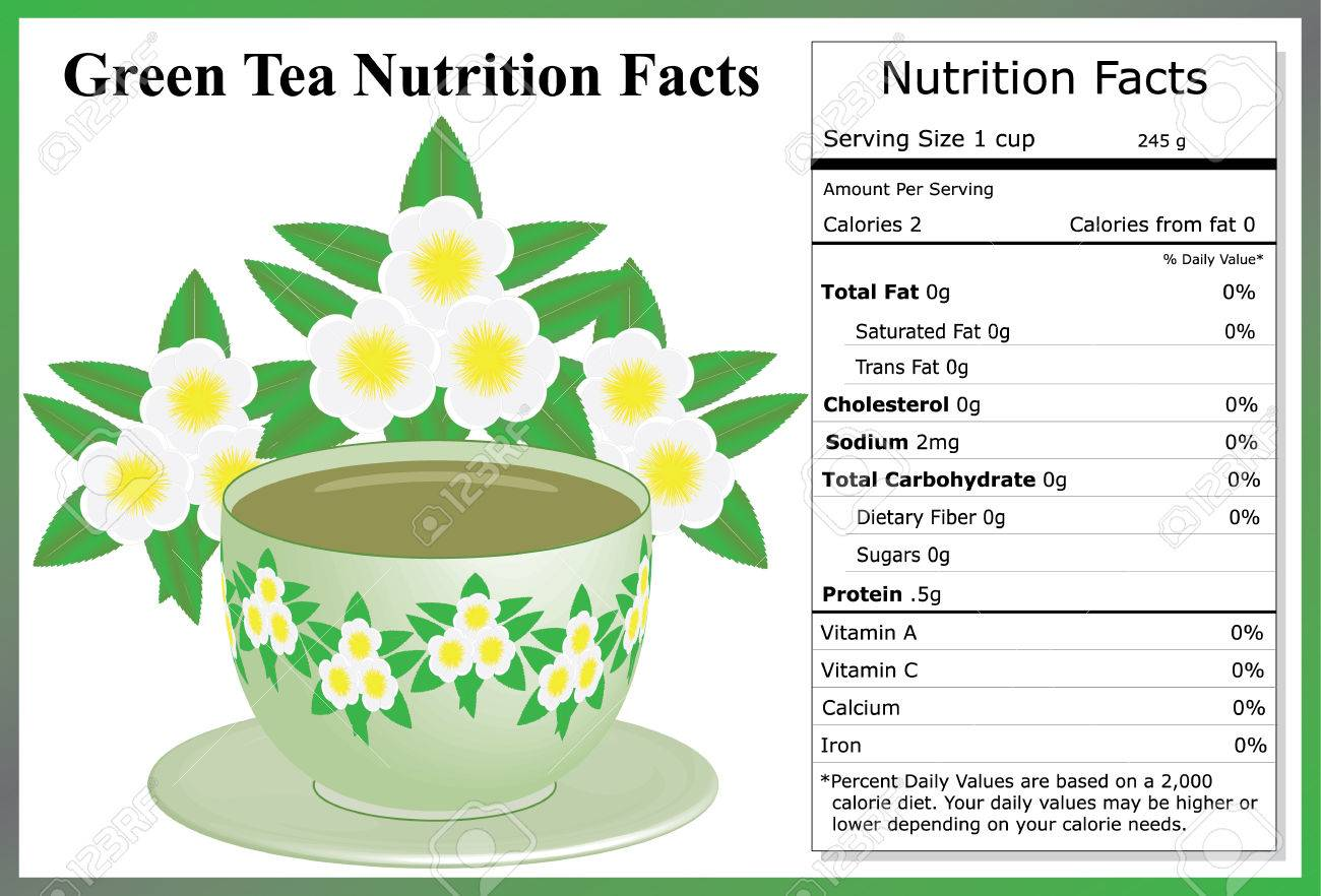 Green Tea Nutrition Facts - 41220368