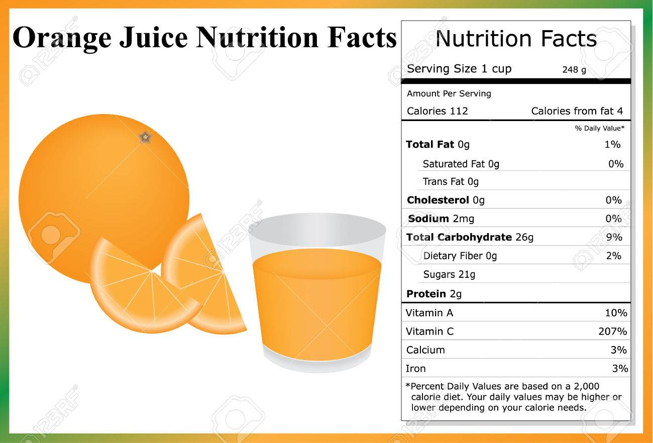 Orange Juice Nutrition Facts - 41216368