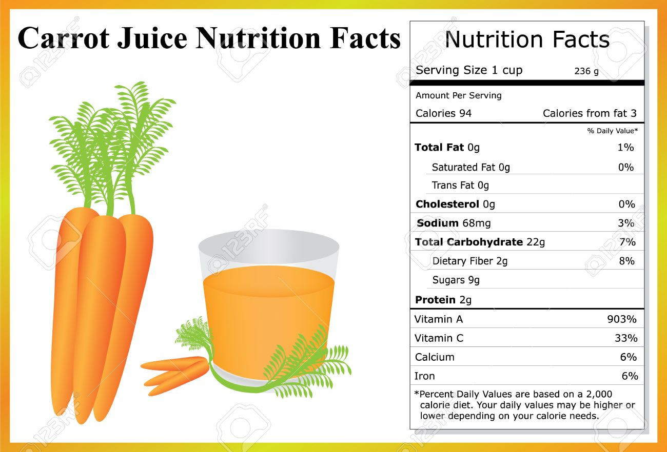 Carrot Juice Nutrition Facts Royalty Free Cliparts Vectors And
