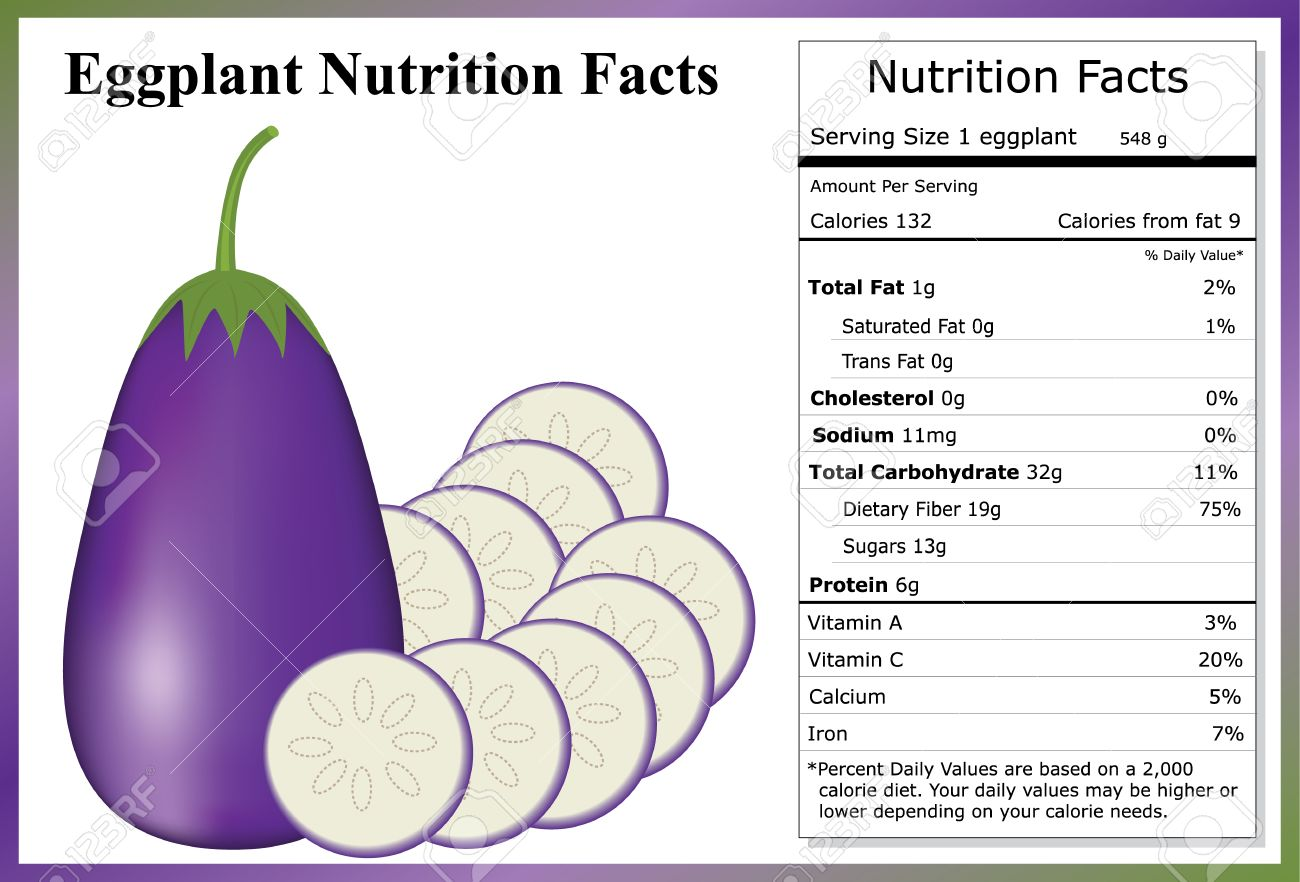 Eggplant Nutrition Facts - 41216722