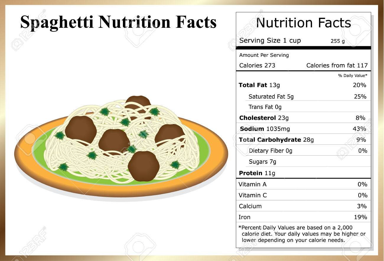 Spaghetti Nutrition Facts Royalty Free Cliparts Vectors And Stock Illustration Image 41216723