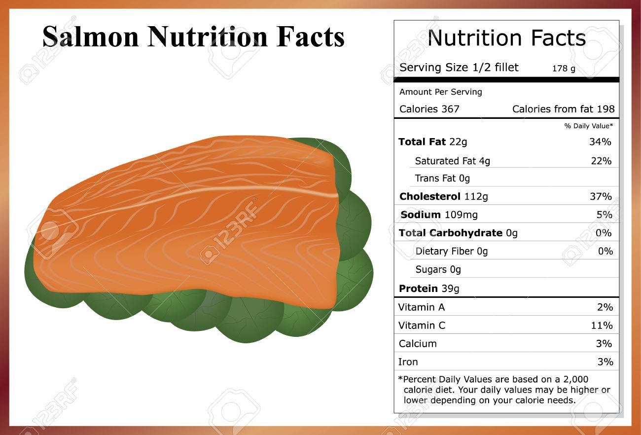 Salmon Nutrition Facts - 41216724