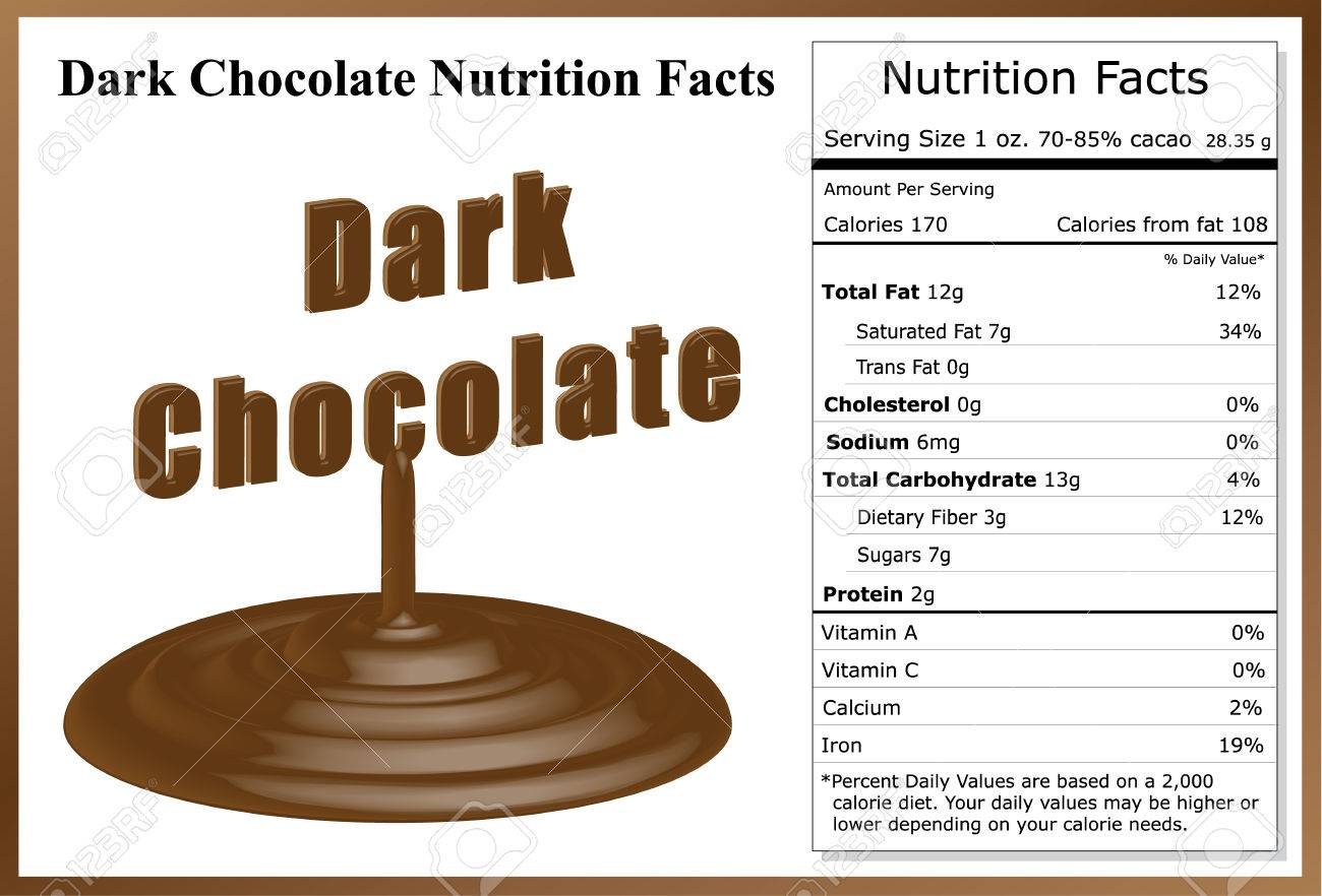 Dark Chocolate Nutrition Facts Royalty Free Cliparts, Vectors, And ...