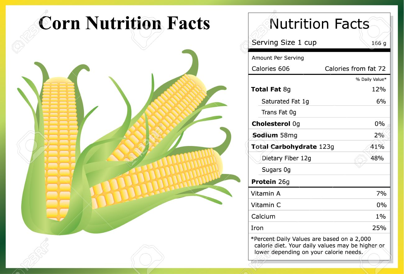 Corn Nutrition Facts Royalty Free Cliparts Vectors And Stock Illustration Image 42784552