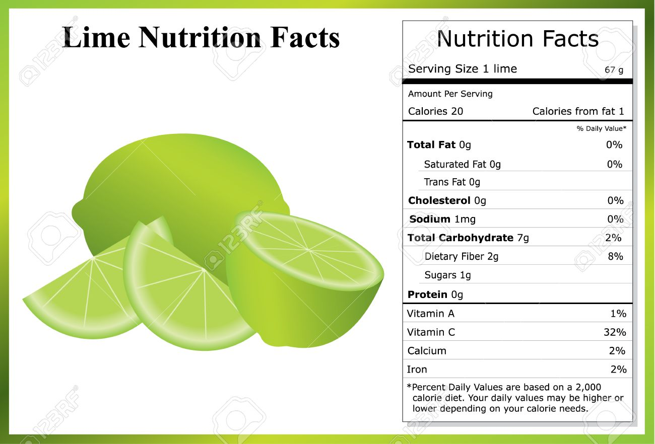Lime Nutrition Facts - 42784905