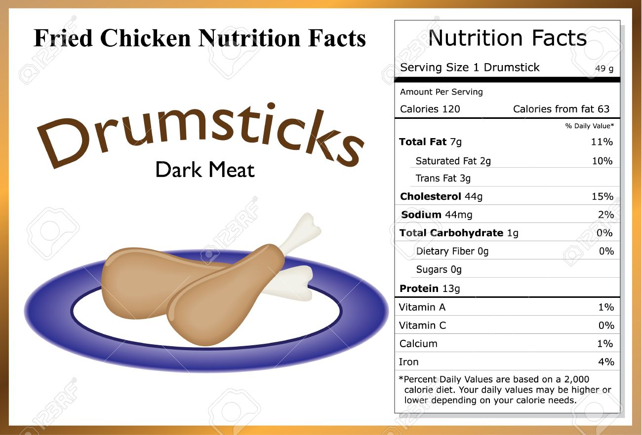 Fried Chicken Nutrition Facts Stock Vector - 43181022