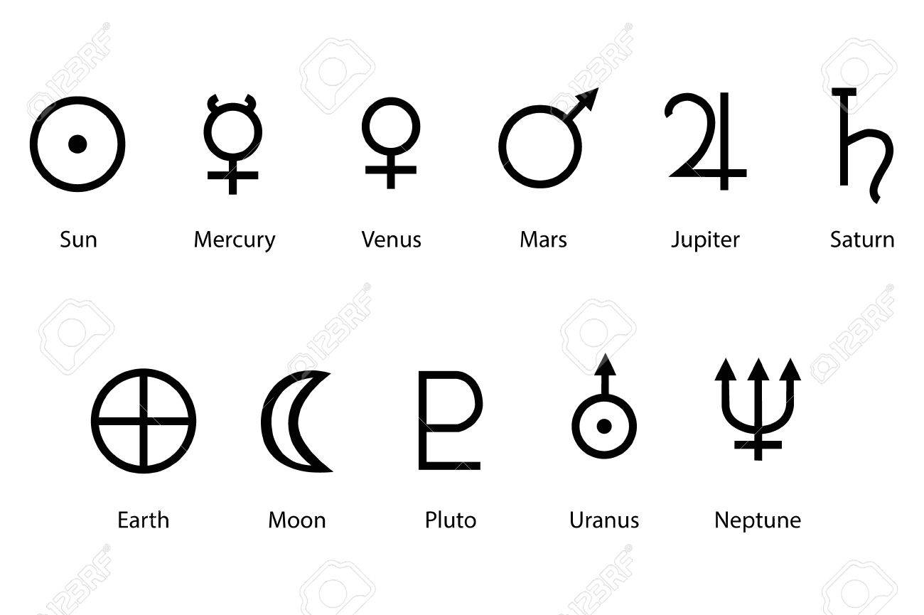 List Of Synonyms And Antonyms Of The Word Planet Symbols