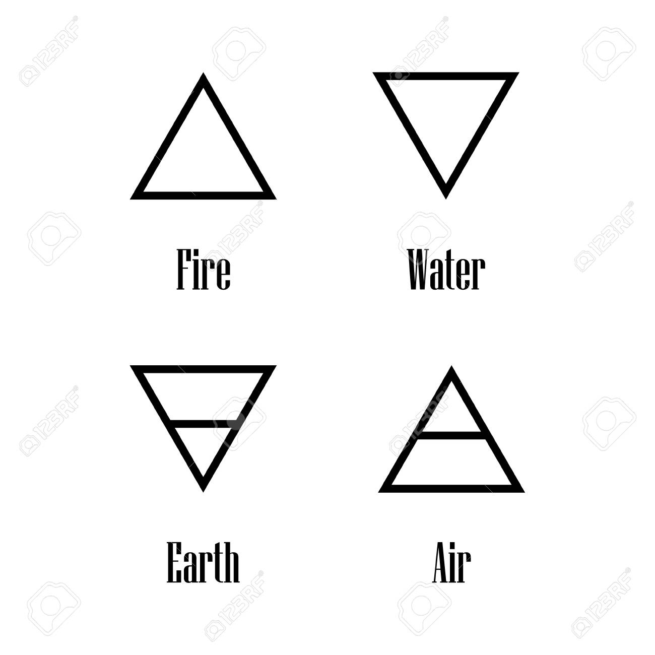 Earth Wind Water Fire Symbols Hd Wallpaper Pictures