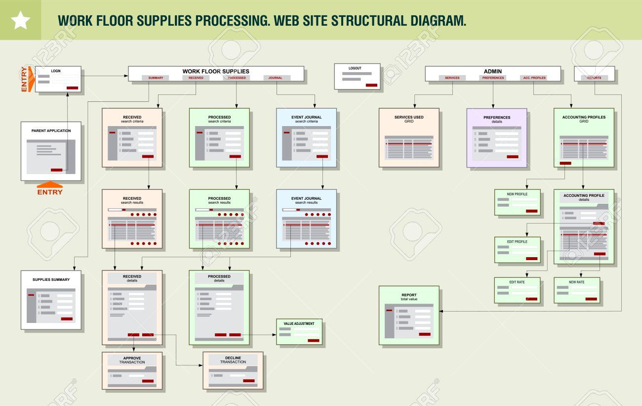 Internet Web Site Structure Navigation Map Prototype Framework Diagram. Web Site conceptual mock-up. - 58154384