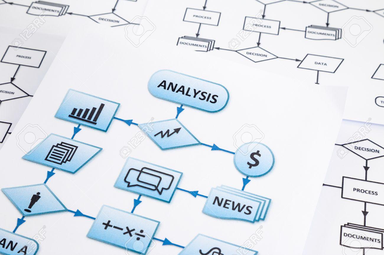Arbeitsblätter Von Geschäftsprozessanalyse Mit Pfeilen Und Symbolen ...