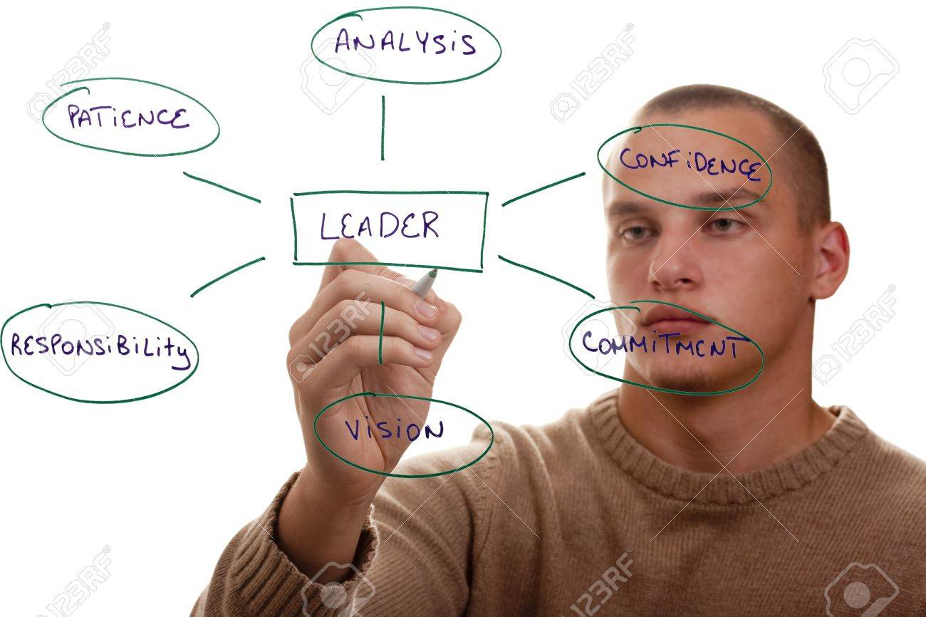 man showing the qualities of a good leader stock photo picture man showing the qualities of a good leader stock photo 8860444