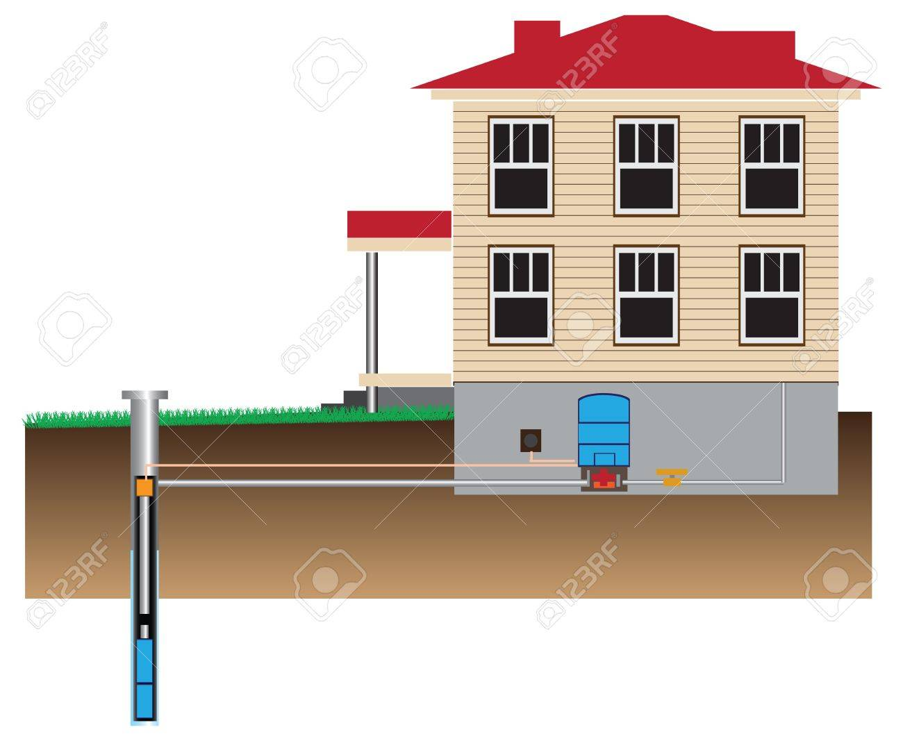 Water System pump house from the well. Vector illustration. Stock Vector - 15970330
