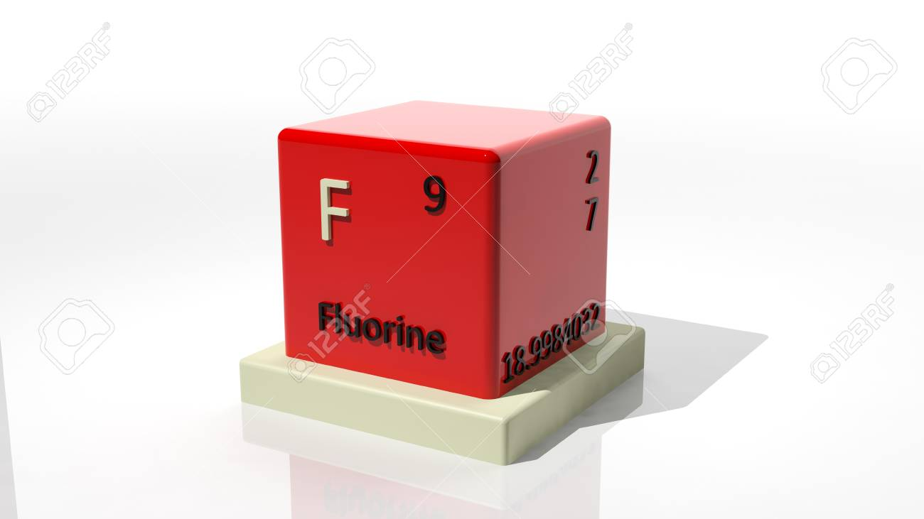 where is fluorine on the periodic table