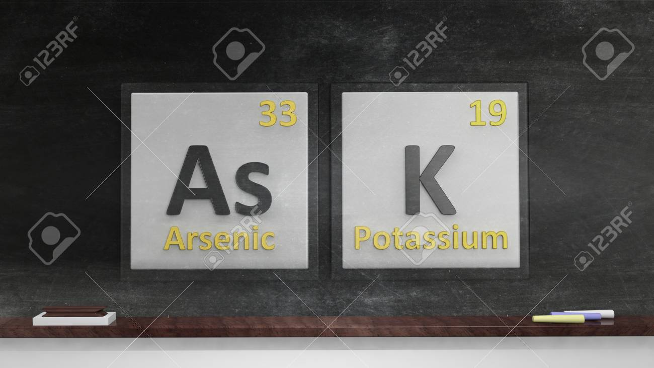 Periodic table of elements symbols used to form word ask on stock periodic table of elements symbols used to form word ask on blackboard stock photo urtaz Images