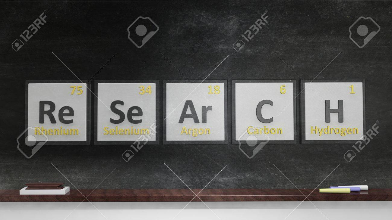 Periodic table of elements symbols used to form word research periodic table of elements symbols used to form word research on blackboard stock photo urtaz
