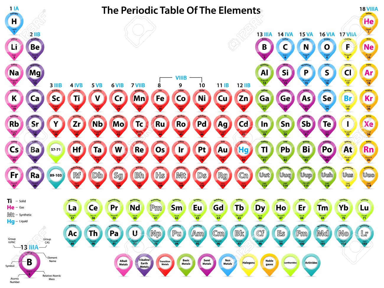 Detailed periodic table of elements with cool color pointer shapes detailed periodic table of elements with cool color pointer shapes stock vector 27522842 urtaz Choice Image