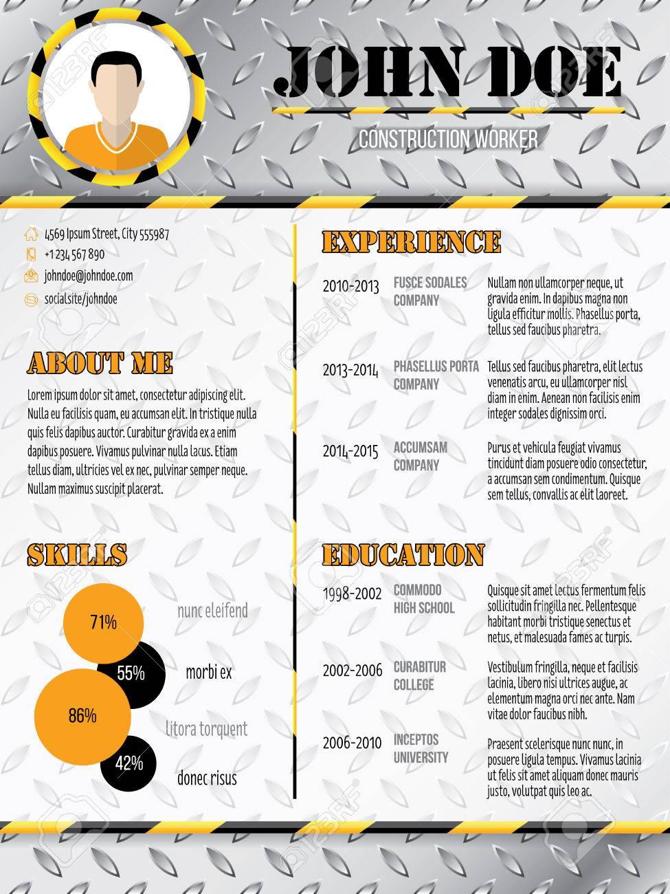 Cool Industrial Design Curriculum Vitae Cv Resume Design Template ...