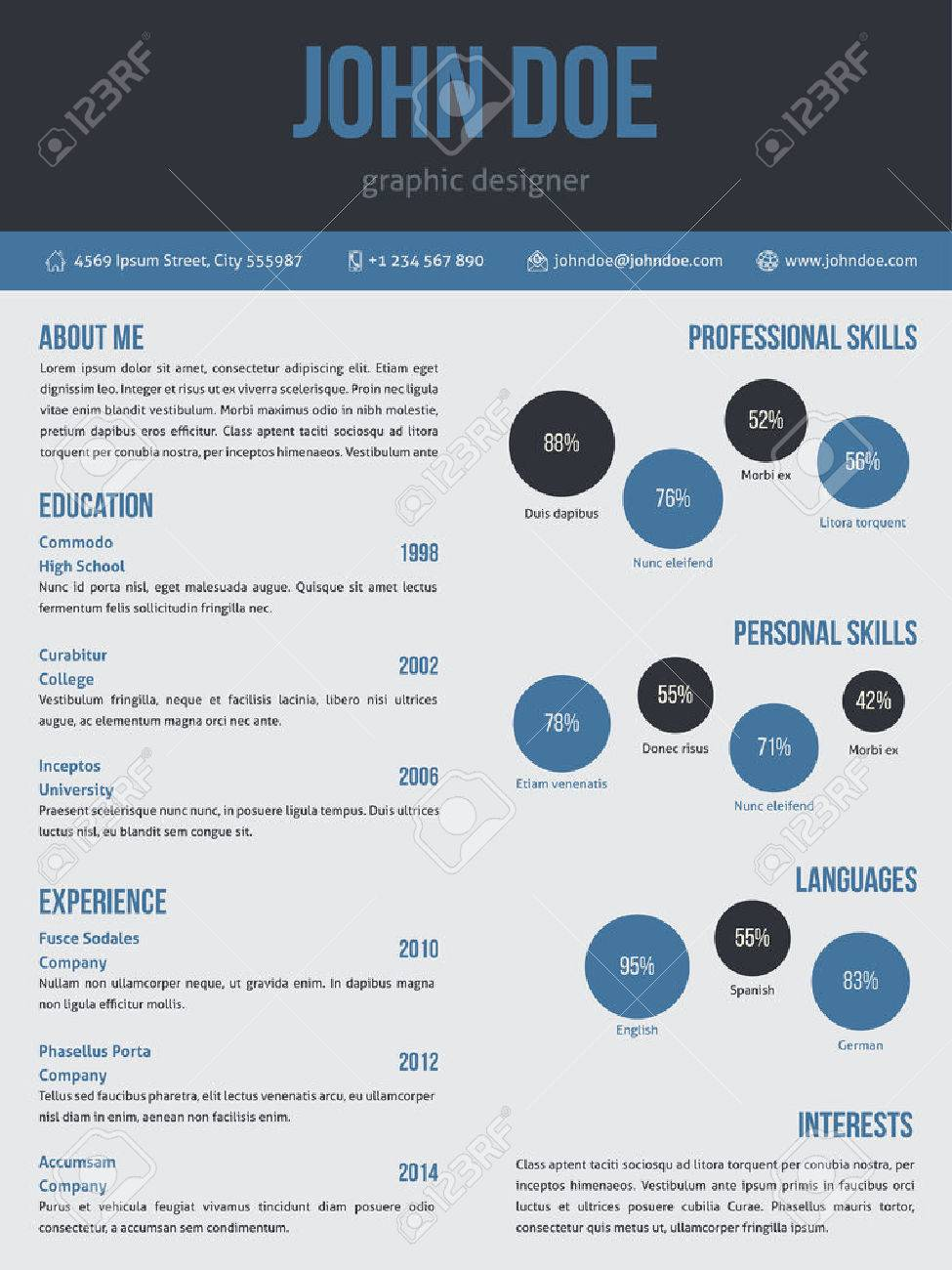 New Modern Curriculum Vitae Cv Resume Template Design In Blue