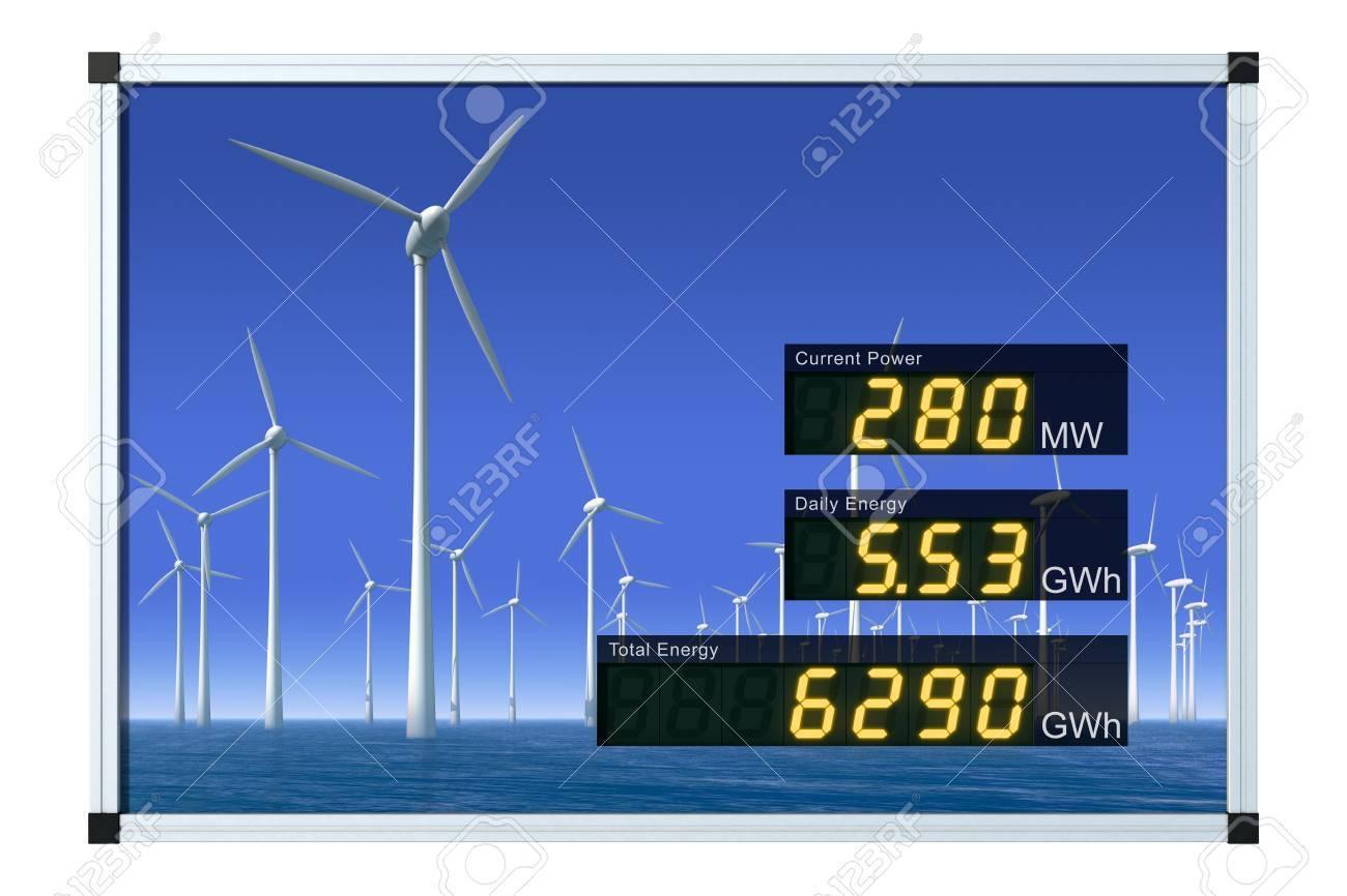 L Energie Eolienne D Affichage Anglais Banque D Images Et Photos Libres De Droits Image 11088741