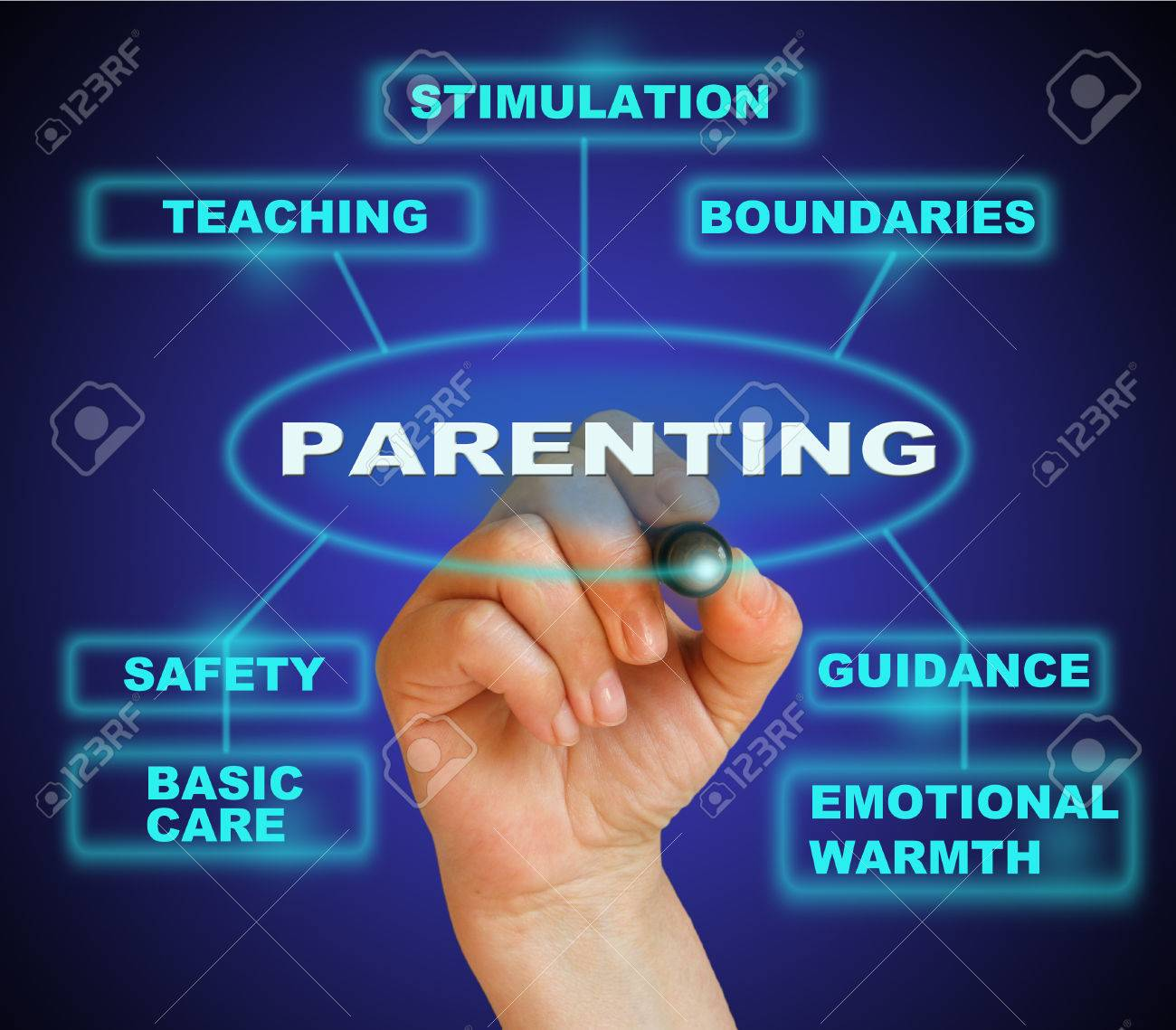 writing words PARENTING marketing on gradient background made in 2d software - 28876787