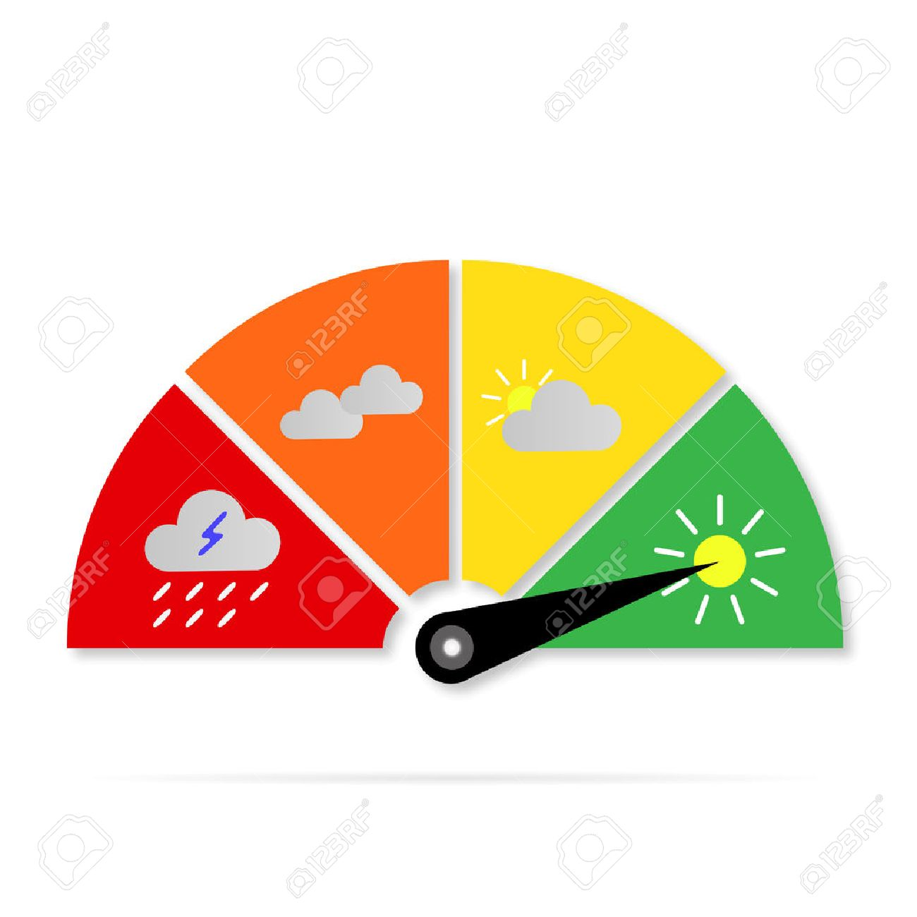 weather Icons sign gauge - 42514128