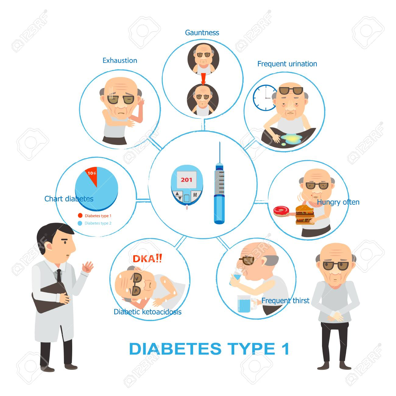 Patients talk to a doctor about diabetes infographics.vector illustration. - 91383256