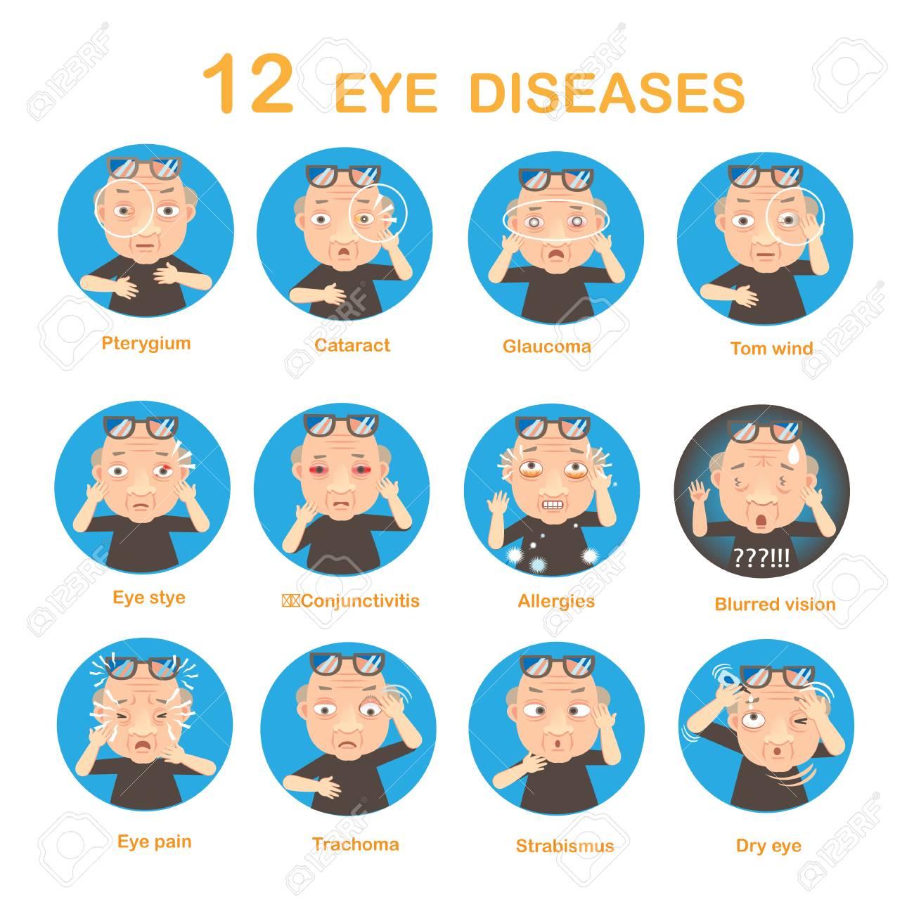 Sick Eye Old Man diseases Circle, vector illustration - 91421910
