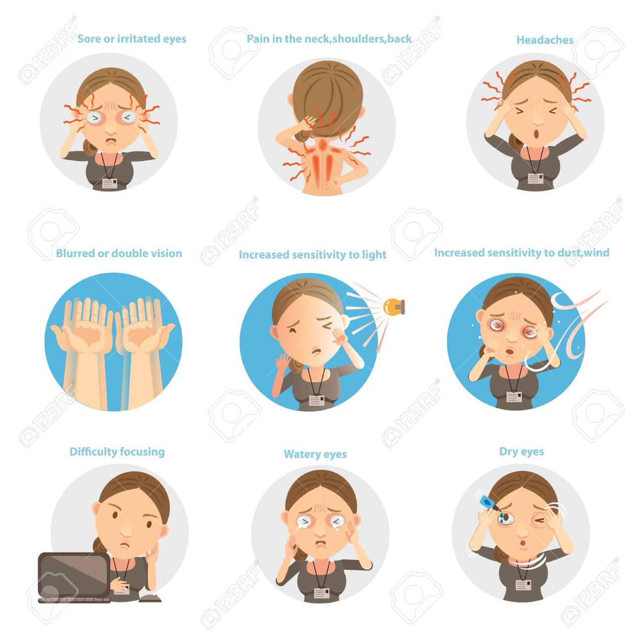 Symptoms of Eye Fatigue vector illustration. - 91421909