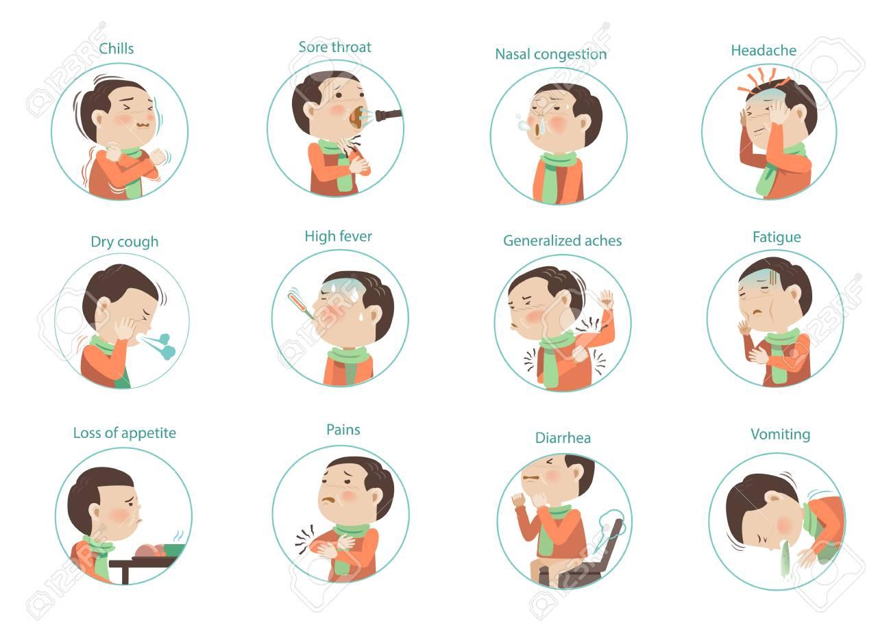 flu symptoms (influenza)kids Character sets. vectors illustrations - 91427315
