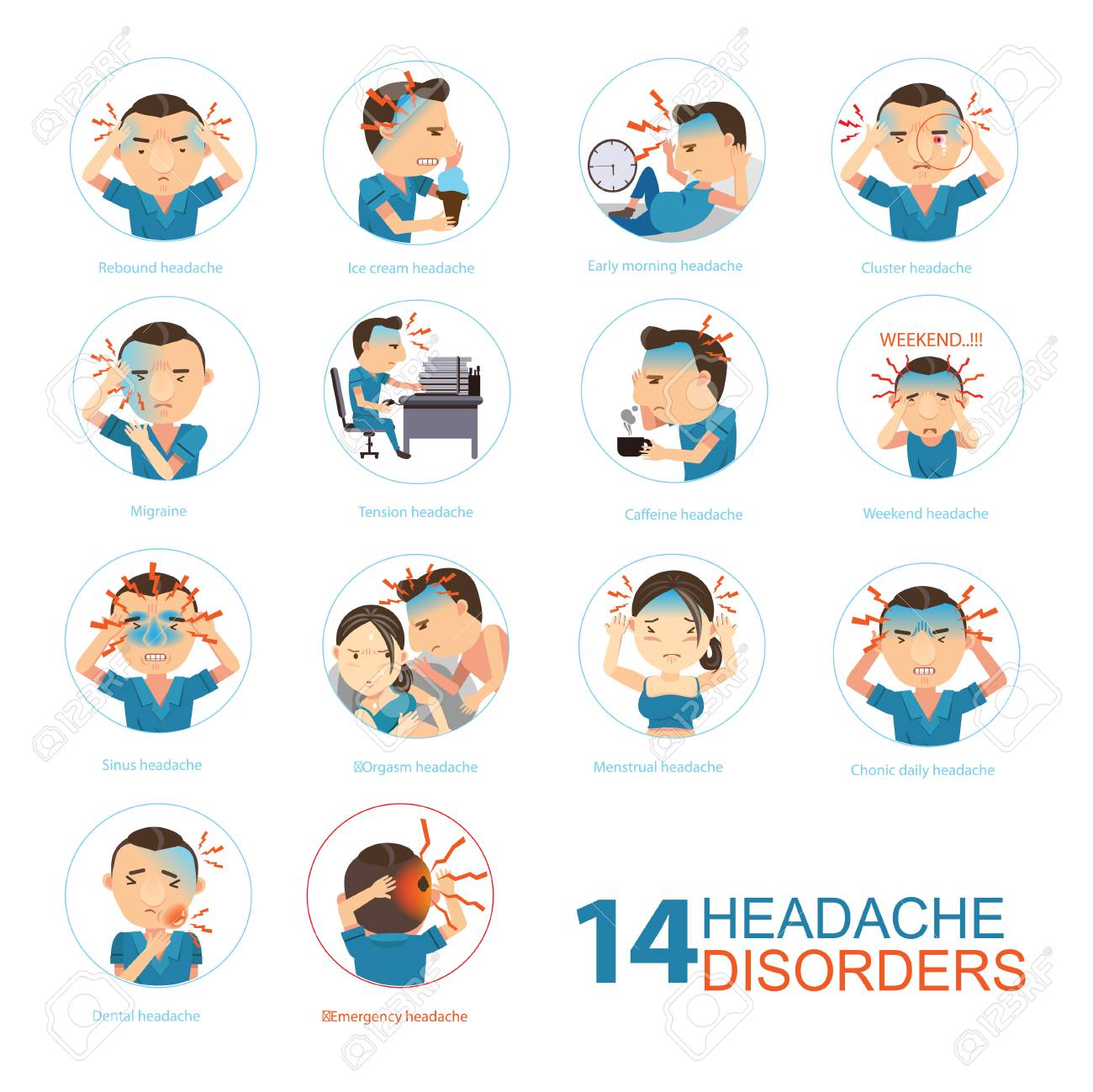 Headache disorder Infographics in circle. Vector illustrations - 91472838