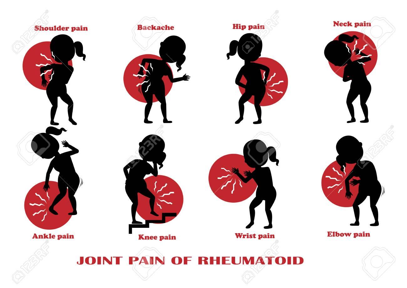 Joint pain of Rheumatoid and symptoms vector illustration series - 92037703
