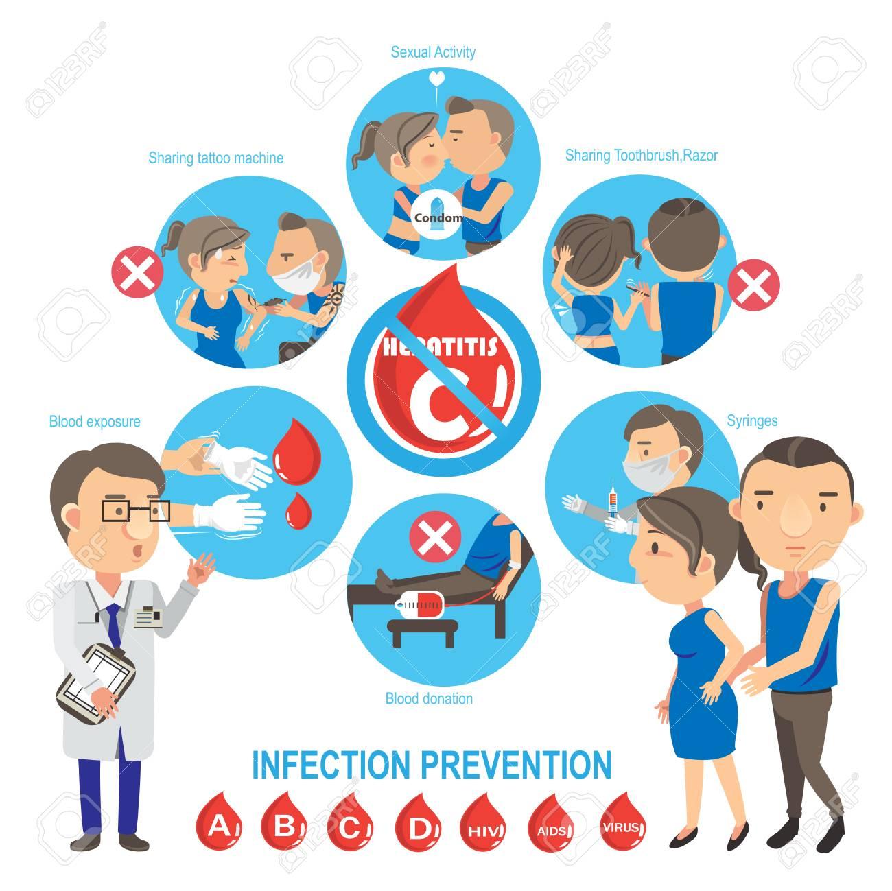 Prevention of hepatitis c Info Graphics.Vector illustrations - 92936868