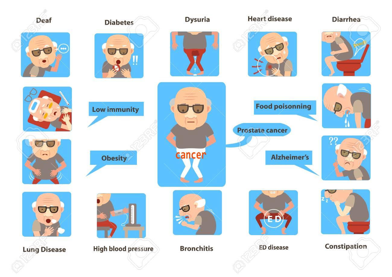 Old man sick. Elderly man of symptoms Infographic.vector illustration - 93014163