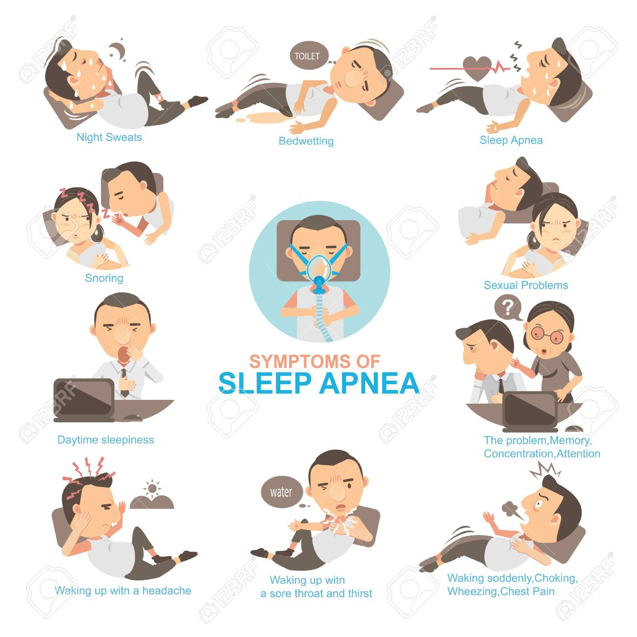 Man Symptoms and signs sleeping apnea The impact on married life and his work.Info Graphics vector illustrations - 93128728