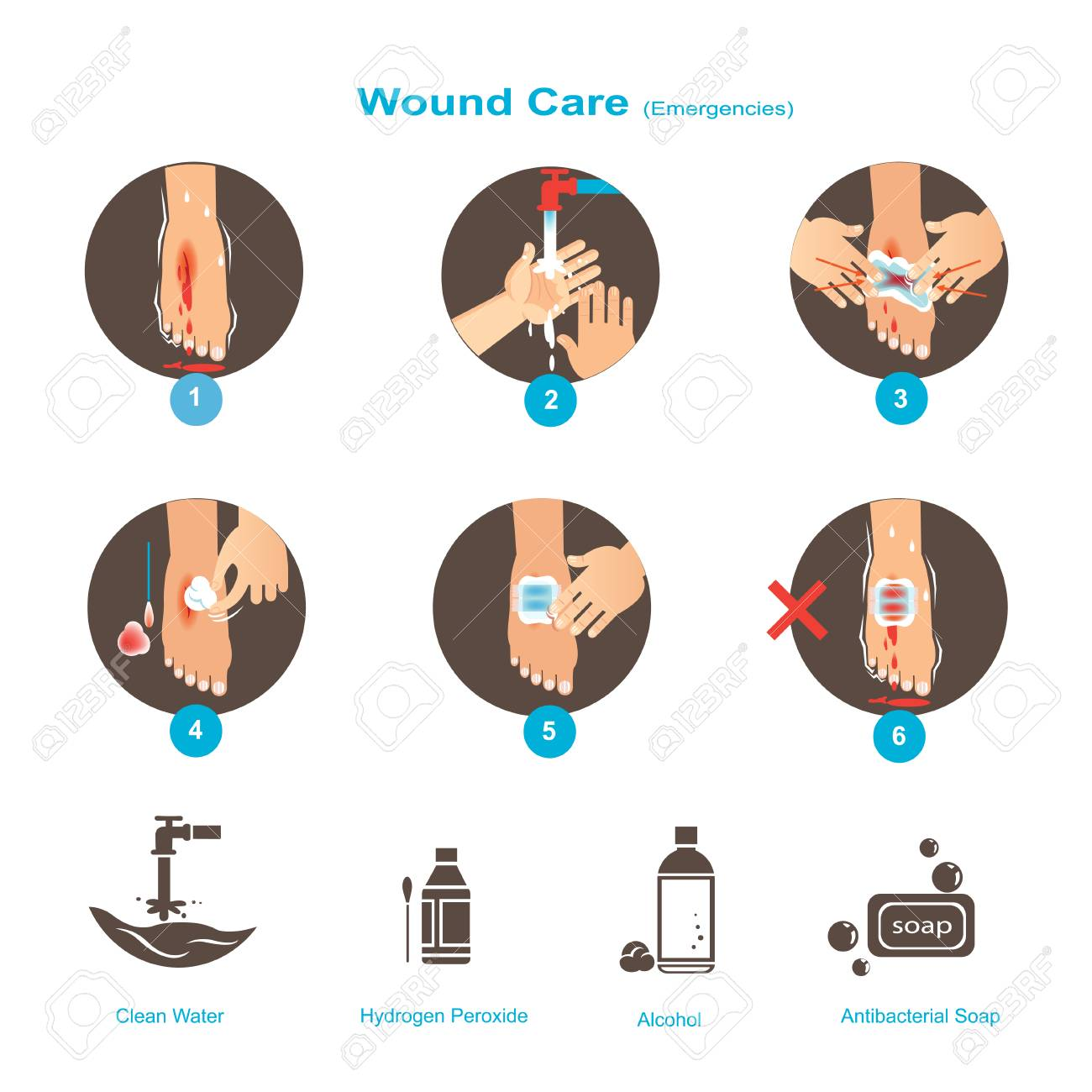 Wound Care Your First Aid Care Guide Vector illustrations. - 93367159