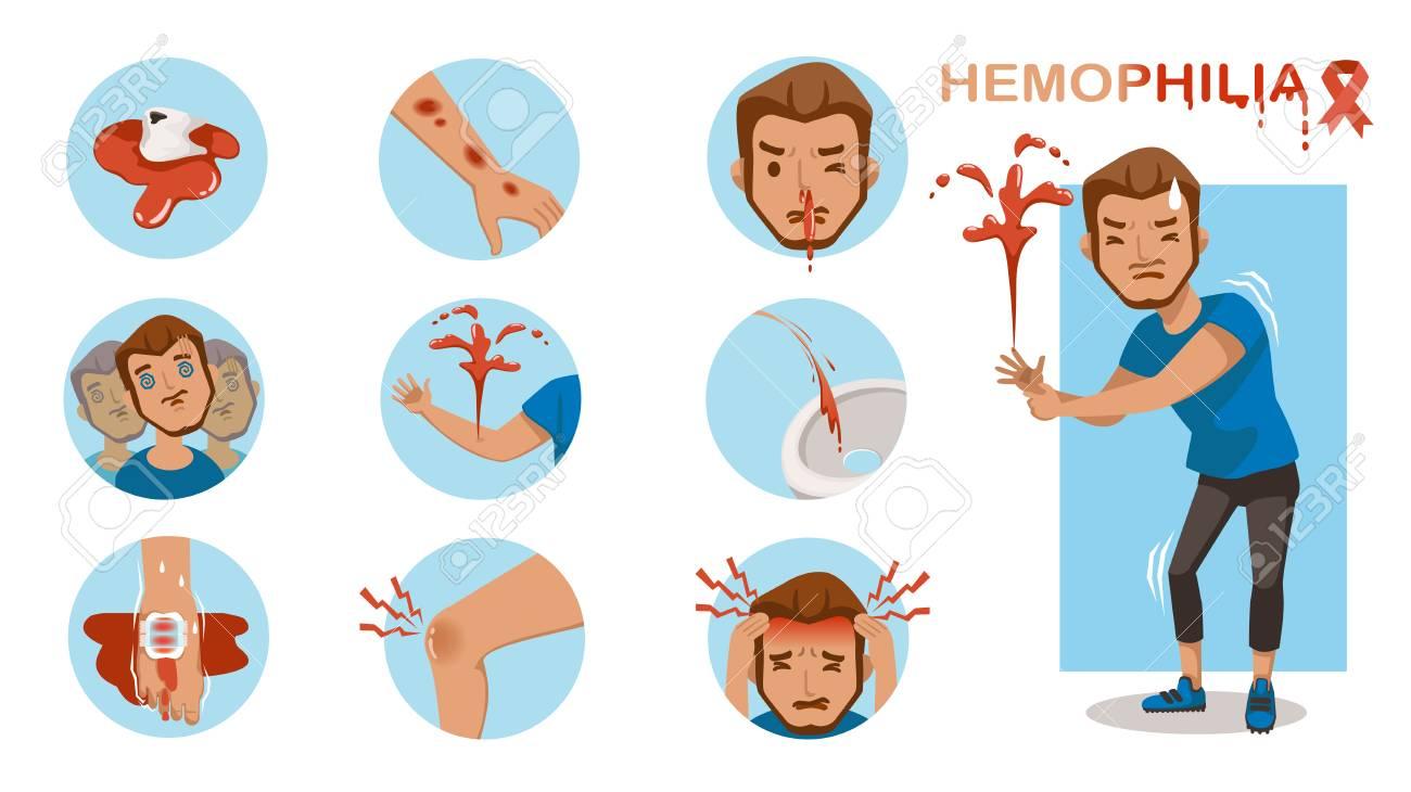 Hemophilia symptom Infographics in a circle set. - 94131881