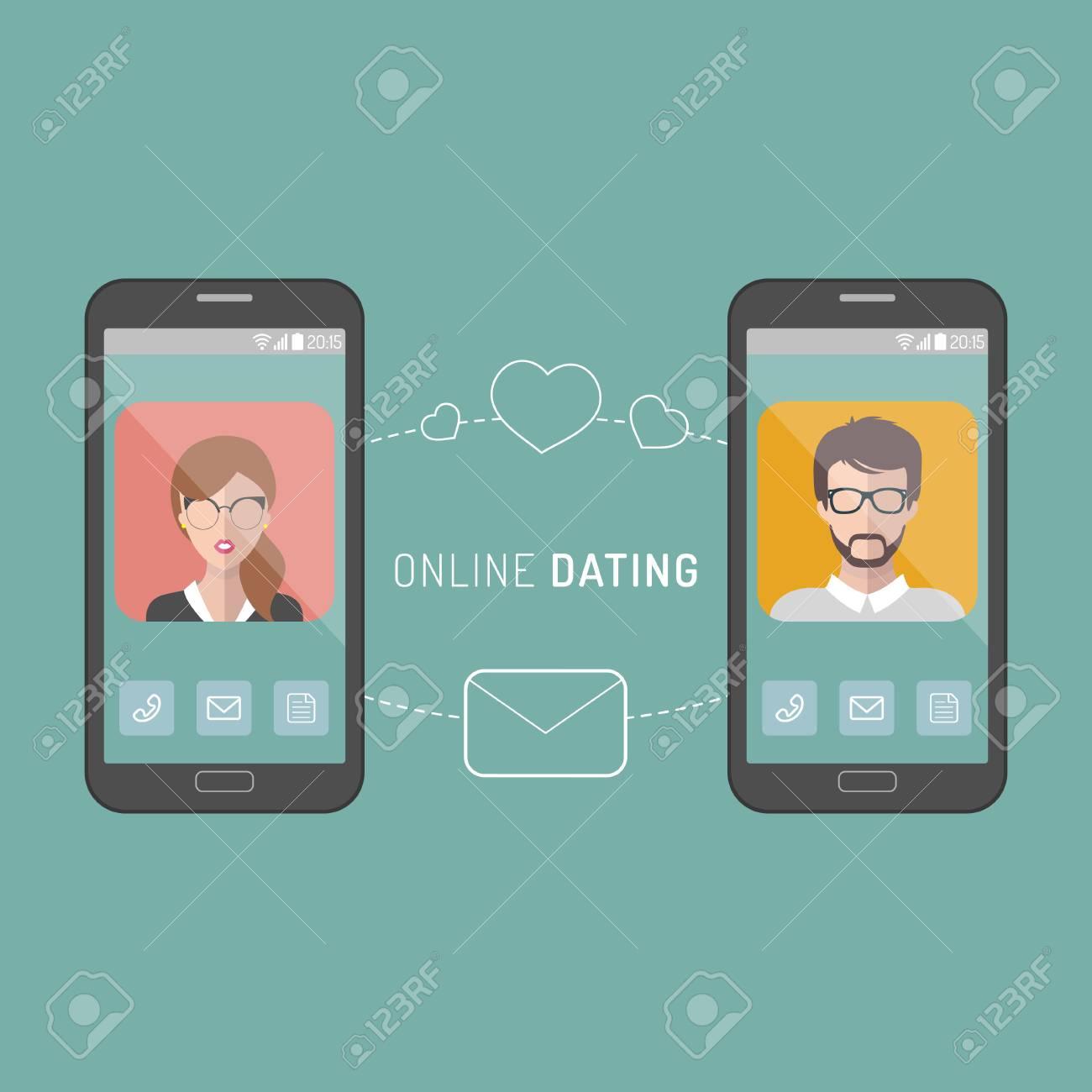 Hva er mest populære datingside