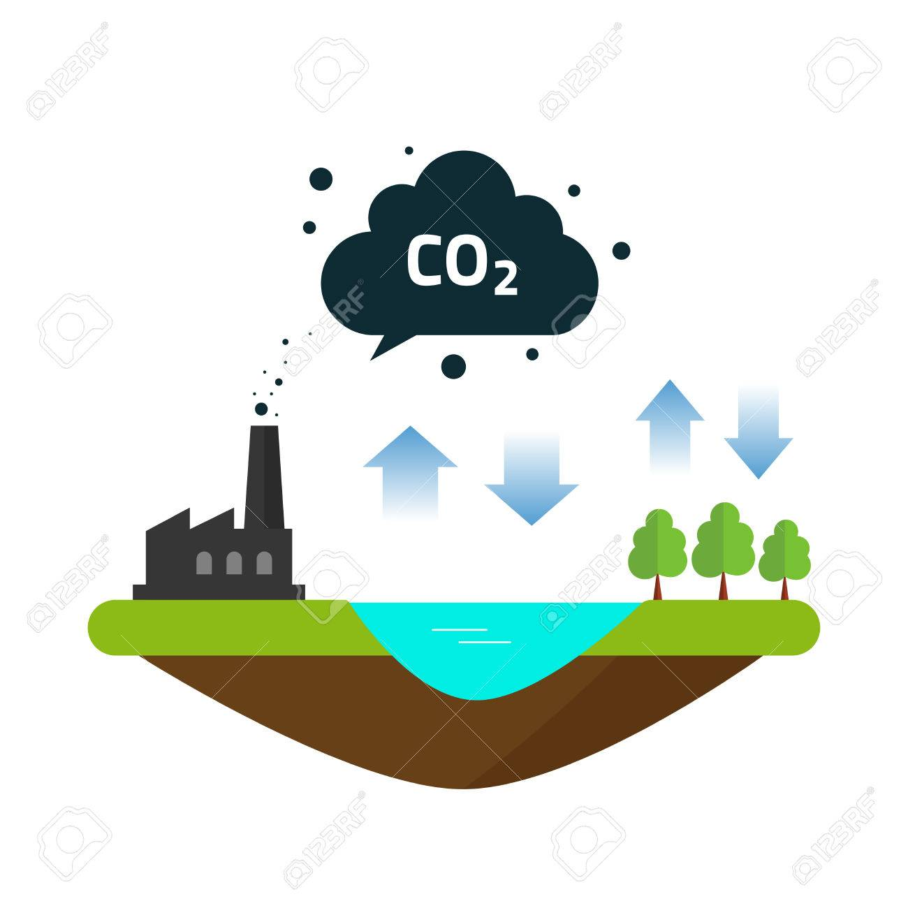 CO2 natural emissions carbon balance cycle between ocean source, plant factory productions and forest. Concept of environmental problem, dioxide pollution issue, climate change vector illustration - 59050958