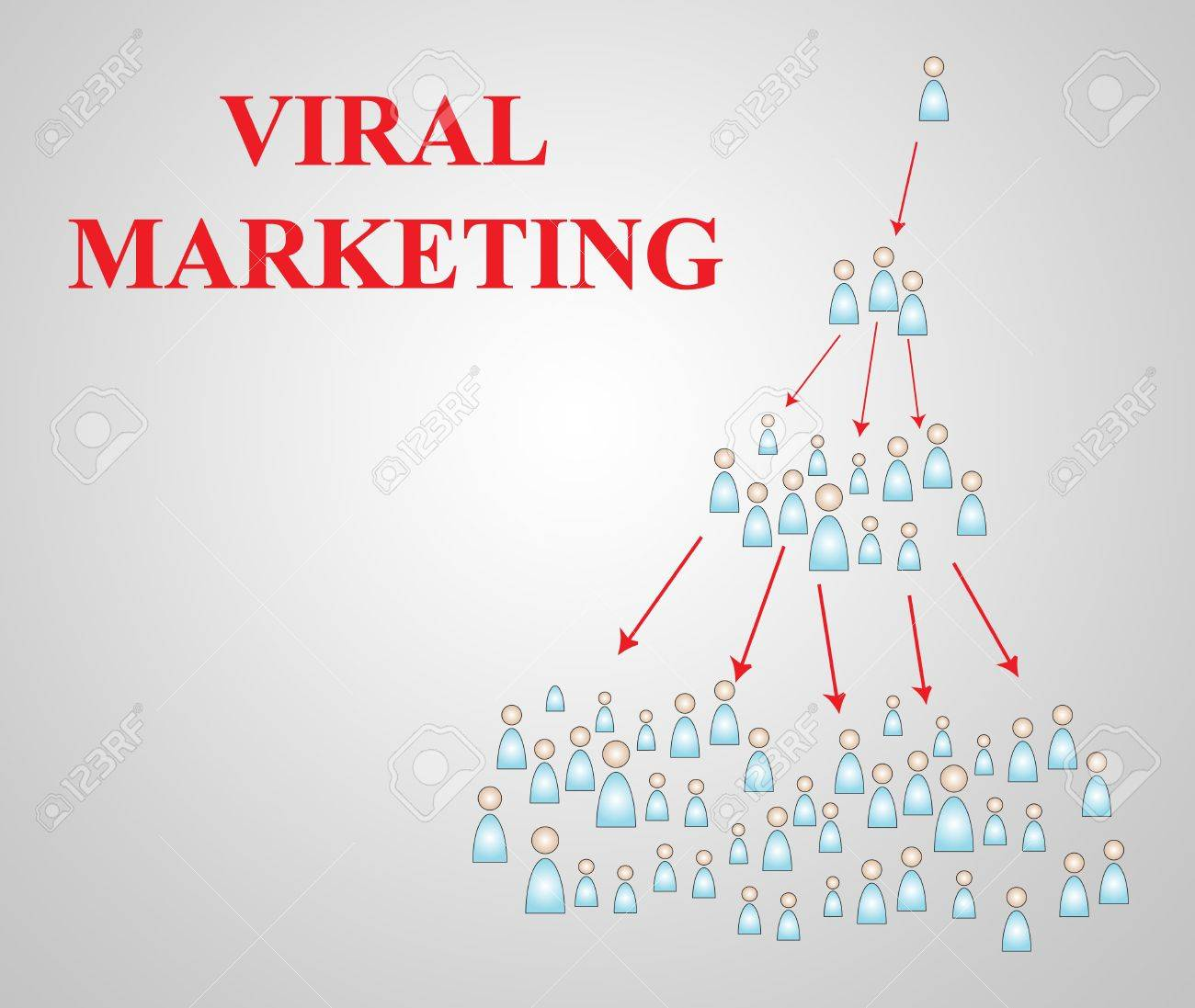 Viral Marketing demonstration graph chart of how powerful web 2.0 can spread through word of mouth advertisng. Stock Photo - 6814740