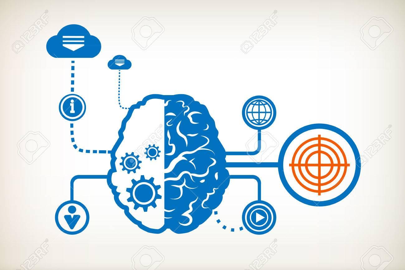 Objetivo Y Resumen De Cerebro Humano, El Concepto De La Información ...