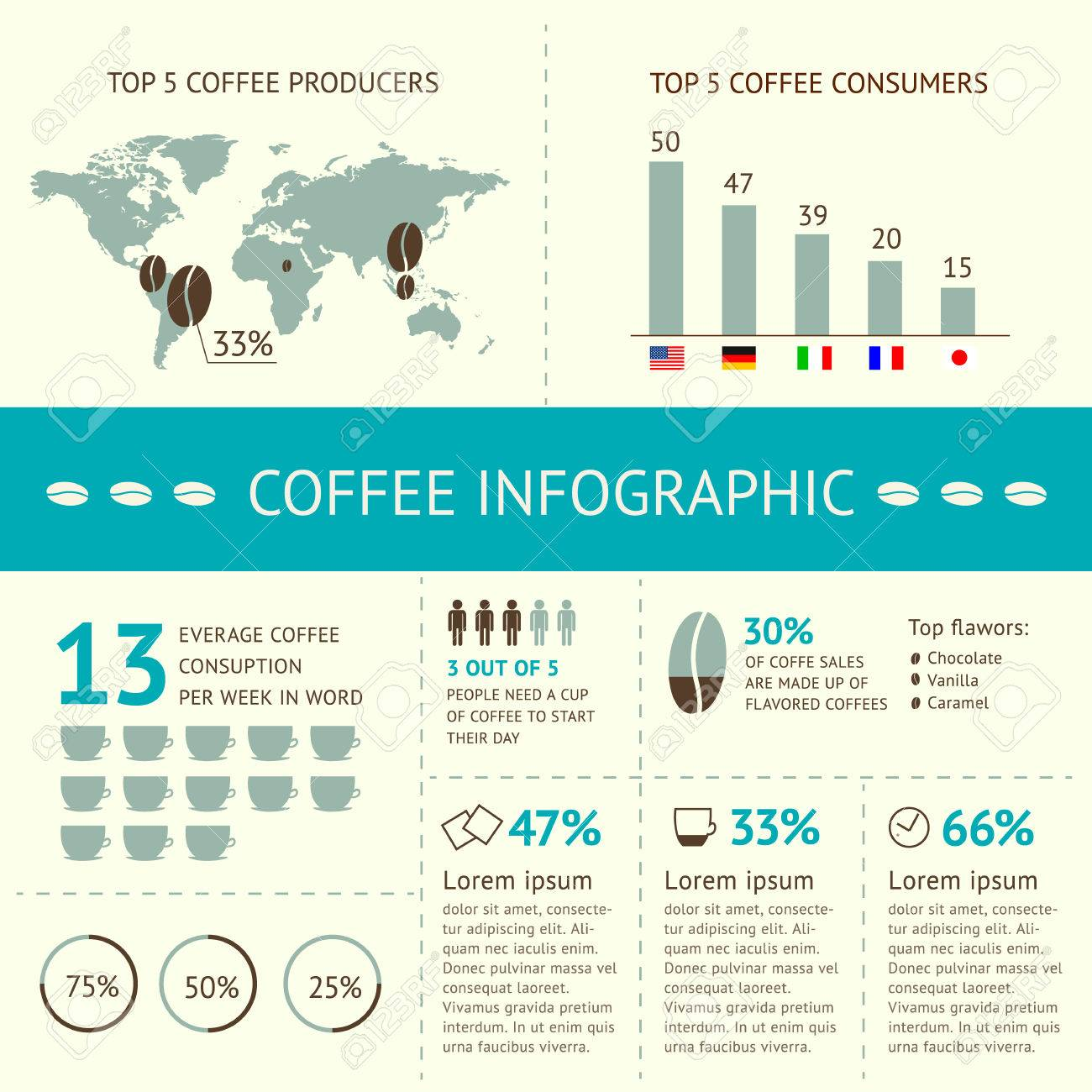 Vector coffee infographic elements with sample data  Coffee consumption