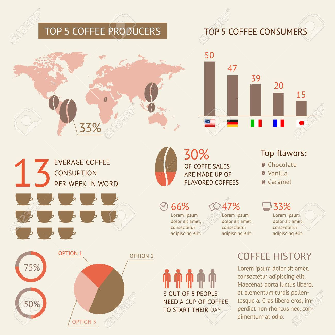 Coffee infographic elements with sample data  Coffee consumption