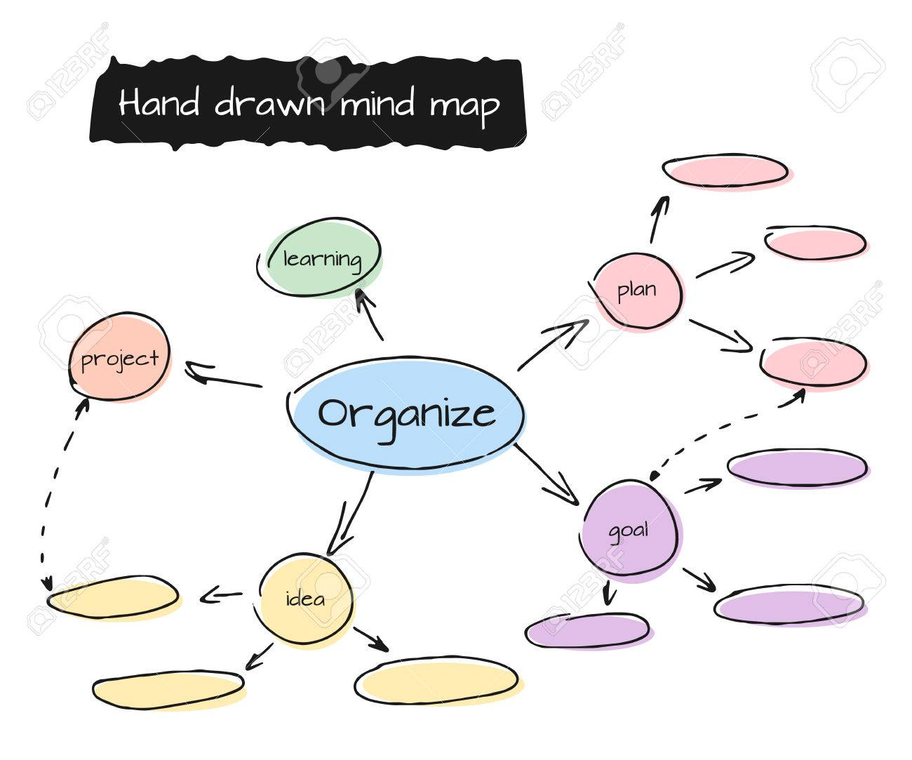Hand drawn mind map flow chart with space for your text isolated hand drawn mind map flow chart with space for your text isolated vector illustration nvjuhfo Images