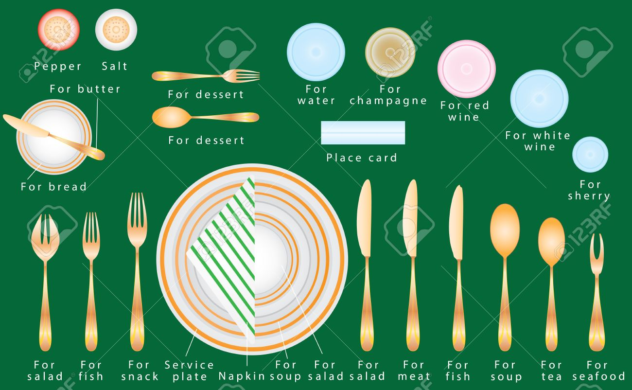 Formal dinner table setting etiquette - Formal Dinner Etiquette Of A Business Dinner Formal Dinner Place Setting Etiquette Proper