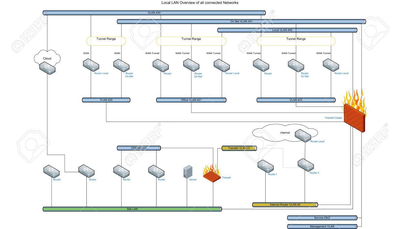 Berühmt Dampfkesselspezifikation Fotos - Schaltplan Serie Circuit ...