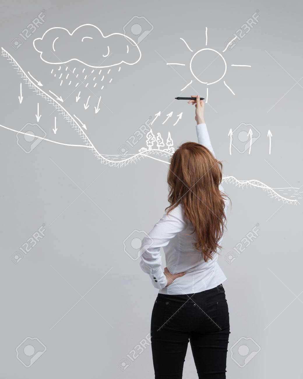 Stock photo young woman drawing schematic representation of the water cycle in nature