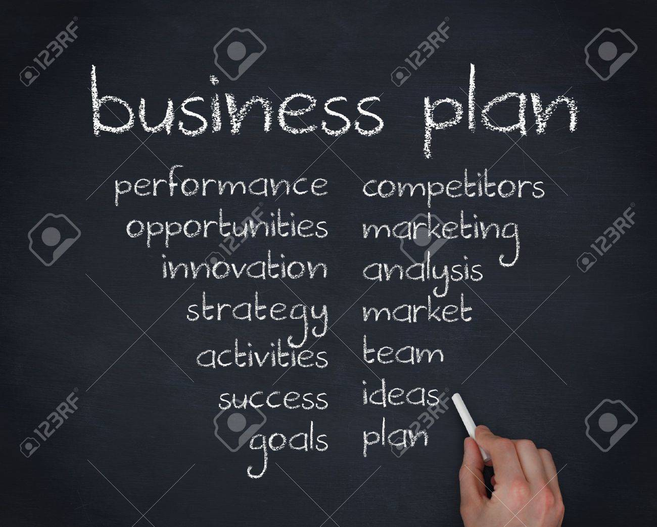 List of business plan