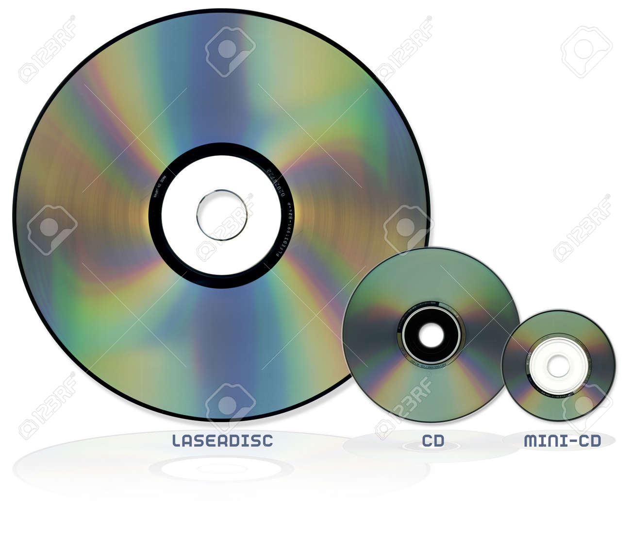 Selection of optical disc formats including Laserdisc CD and Mini CD all  show to scale.